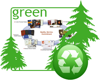 Green Environment Friendly Paper